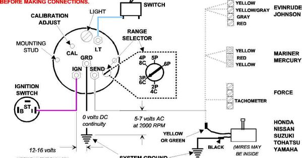 70 Hp Johnson 1988 Wiring To Tachometer Etc Diagram Google Search Tachometer Diagram Boat Wiring
