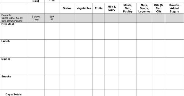 Dash diet, Diet foods and Blood pressure on Pinterest