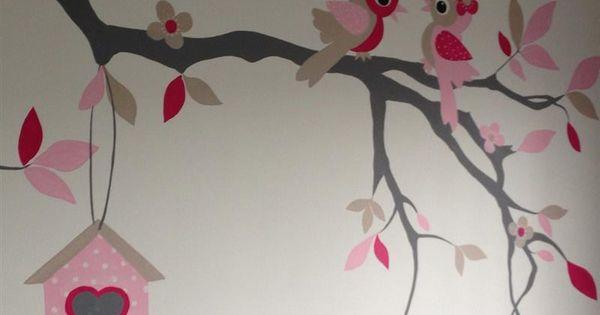 Nijntje Slaapkamer : muurschilderingen, muurschildering ...
