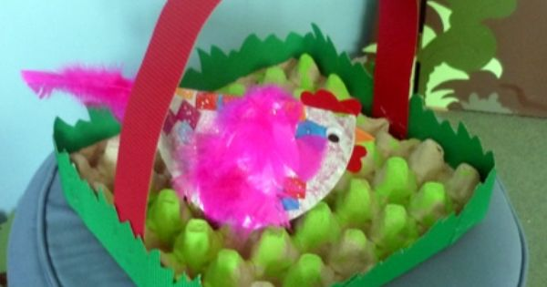 easter egg basket craft idea for kids