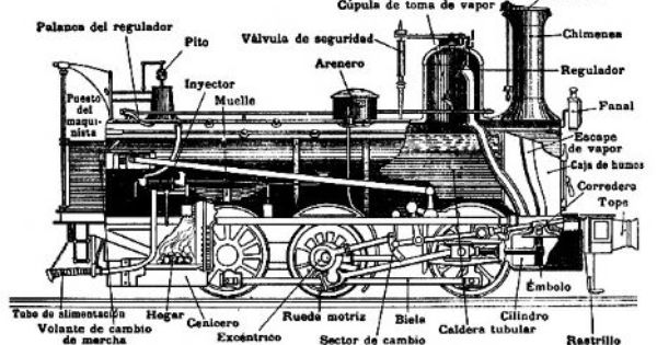 french diagram of a steam train trains pinterest. Black Bedroom Furniture Sets. Home Design Ideas