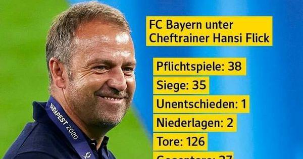 Pin Auf Fcb Bayern Munchen