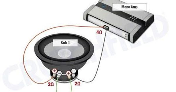 Subwoofer Wiring Diagrams How To Wire Your Subs Subwoofer Wiring Car Audio Car Audio Systems