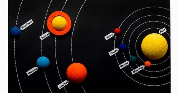 How to make Solar System (3D Model) - YouTube   Système ...