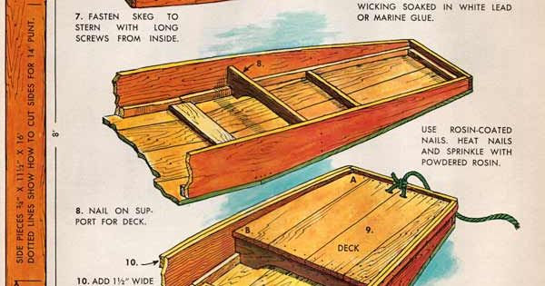 free punt plans page 2 | krypa - Weidling (boat) | Pinterest | Style, Boat building and Children ...