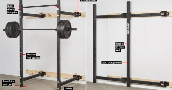 The Rogue R 3w Fold Back Wall Mount Rack Features 2x3 11