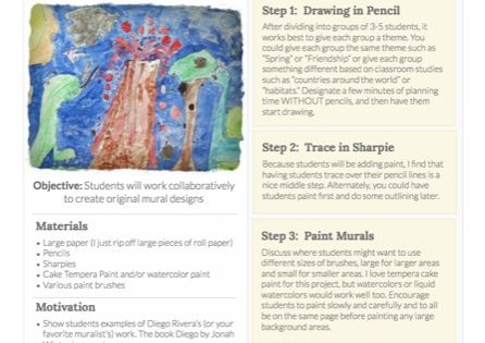 Collaborative Teaching Lesson Plans : Aoe lesson plan collaborative murals art