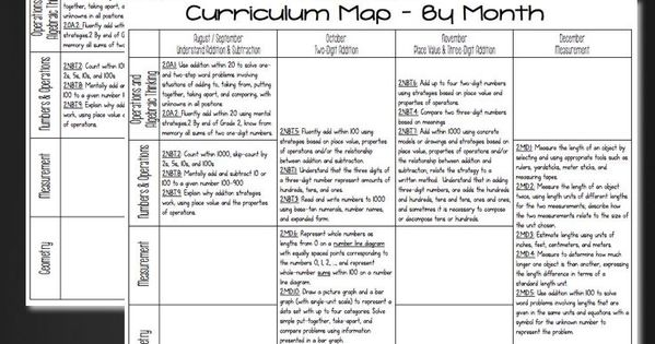 This Second Grade Math Curriculum Map outlines the Common ...