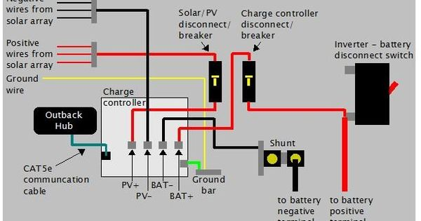 rv power wiring rv diagram solar | wiring the solar into the e-panel and ... #6