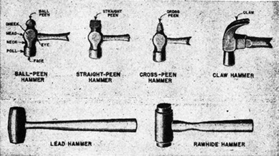 Fig 1 Types Of Hammers Ball Peen Hammer Straight Peen Hammer Cross Peen Claw Hammer Lead Hammer Rawhide Hammer Blacksmith Hammer Hammers Hammer