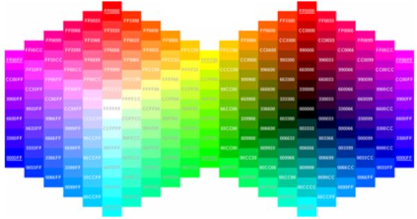 Social Media Hex Color Codes Hex Colors Hex Color Codes Graphic Design Infographic Best background colors for html