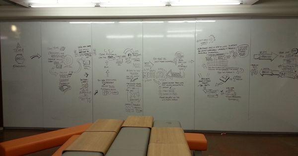 Whiteboard room boobco pinterest whiteboard and desks - Pizarra de pared ikea ...