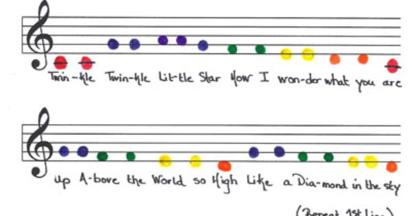 Twinkle Twinkle Little Star Xylophone Google Search