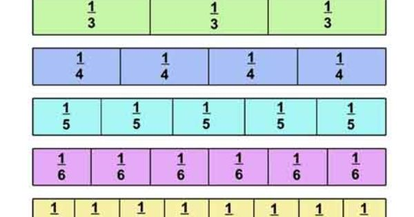 how to add subtract multiply and divide fractions video