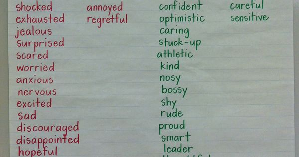 Anchor Chart - character feelings vs. traits