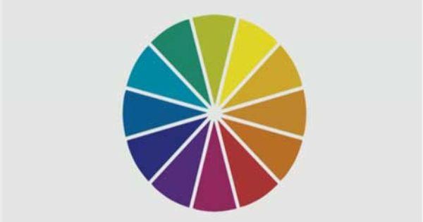 Sunroom Decorating And Design Ideas Best Bathroom Colors Sunroom Decorating Room Colors