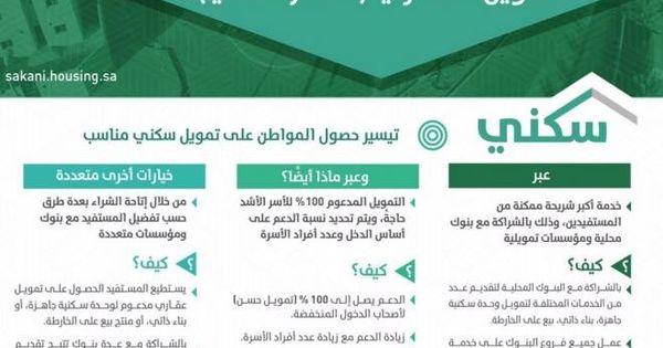 رابط موقع سكني أعلنت اليوم وزارة الإسكان بالمملكة العربية السعودية عن بدء إعلان أسماء وأرقام المستفيدين على موقع سكني Sakani وذلك بشكل شهري أبتداء من Airline