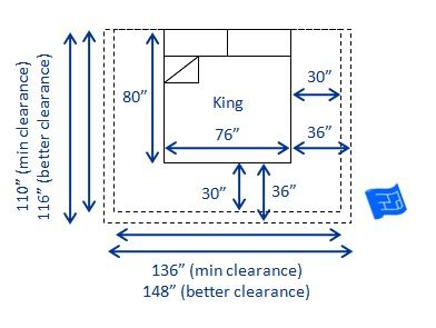 Bed Sizes And Space Around The Bed King Size Bed Dimensions Bed Sizes Bed Dimensions