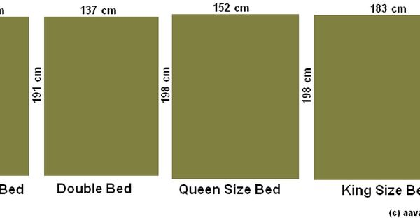 Bed Sizes Single Double Queen And King Take Your Pick Aavaas Queen Bed Dimensions Bed Dimensions Queen Size Bed Frames