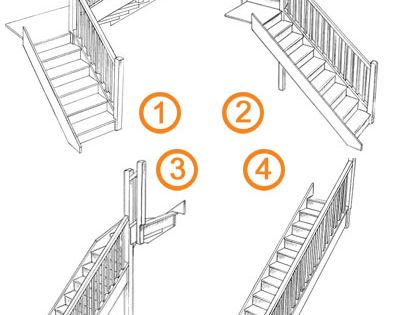 Staircase Design Guide Staircase Designs 1 Half