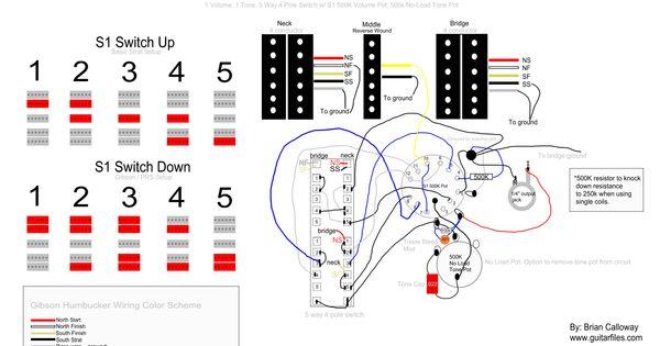 brian may guitar wiring diagram guitar system wiring diagram pinterest alfa  romeo front hss guitar wiring