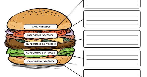 hamburger paragraph worksheet language arts printables literacy resources pinterest. Black Bedroom Furniture Sets. Home Design Ideas
