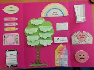 24 Lapbook Ideen Lapbook Vorlagen Schulideen Lernheft 14