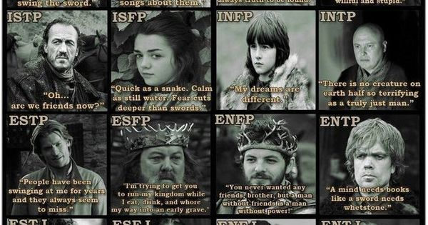 game of thrones mbti chart mbti game of thrones and game of. Black Bedroom Furniture Sets. Home Design Ideas