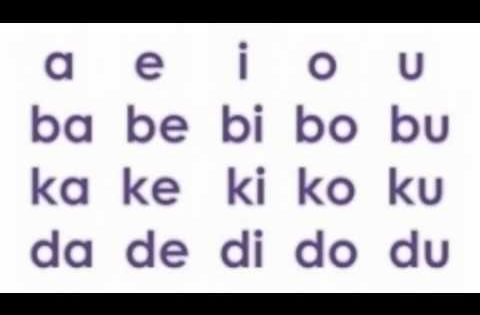 ba be bi bo bu | Filipino Lessons | Pinterest | Alphabet ...