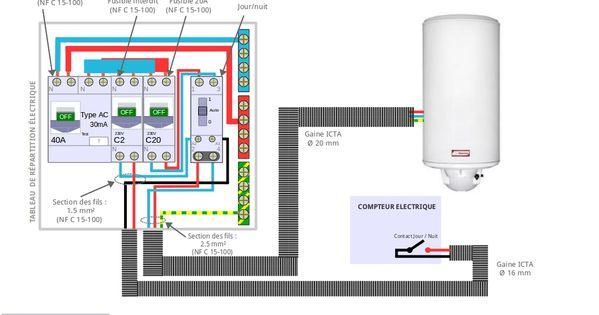 Schema electrique chauffe 1058 794 lectrique pinterest c blage lectrique - Schema chauffe eau electrique ...