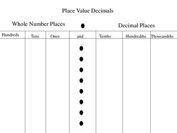 Place Value Chart For Decimals Place Value Chart Place Values Decimals