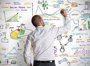 10 Best Jobs After Retirement Whiteboard Wall White Board Whiteboard Sticker