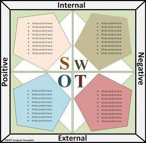 Swot Analysis Template Swot Analysis Swot Analysis Template