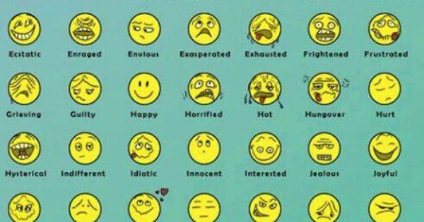 Feelings- there are a lot of emotions between happy and ...