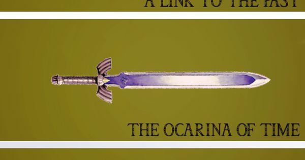 Evolution of Link's swords