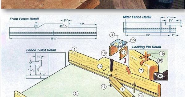 Table Saw Crosscut Jig - Table Saw Tips, Jigs and Fixtures  WoodArchivist.com  Table ...