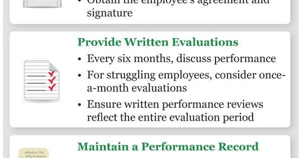 How To Evaluate Employee Performance