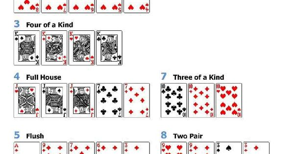 Hands in poker best to worst