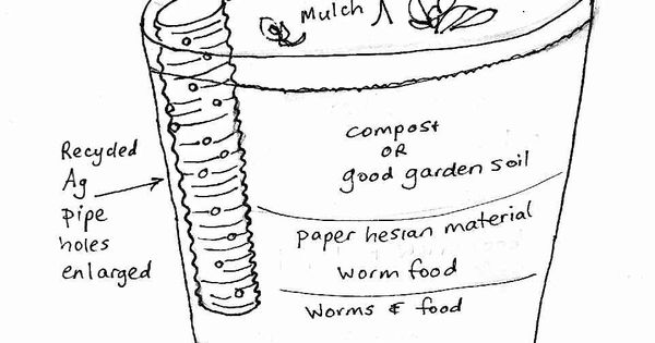diagram of a compost pile