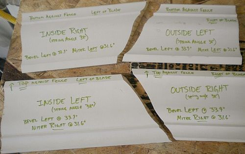 Crown Molding Templates Via Sawdust Girl How To For