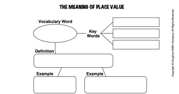 here u0026 39 s a graphic organizer on the meaning of place value