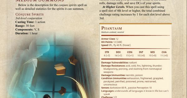 Dnd 5e Homebrew Dnd 5e Homebrew Dungeons And Dragons Game Dnd