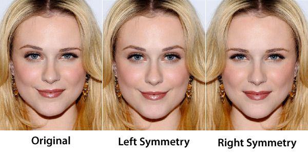 Face Symmetry Of Celebrities Face Symmetry Face Beauty Face