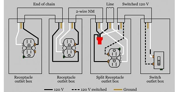 3 Hot And 3 Neutral Going To 1 Outlet Question Split Receptacle Jpg Outlet Wiring Diagram Light Switch
