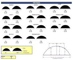 A Better Version Of Martin Neck Shapes Diagrams For You Guitar Building Luthier Guitar Bass Guitar Quotes