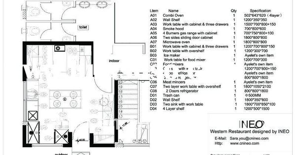 Free Commercial Kitchen Design Software Free Commercial