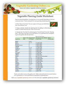 Vegetable Garden Worksheets Garden Diary Zone Chart Planting