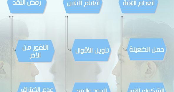 ما هي أعراض اضطراب الشخصية المرتابة وهل تصل إلى الطلاق Personal Care Person