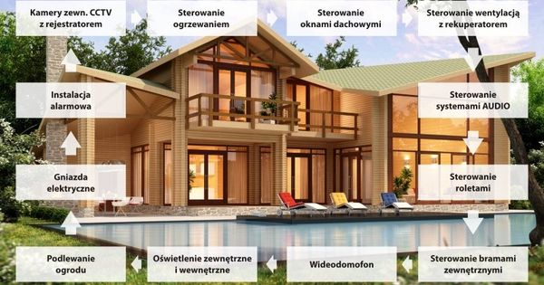 Pin On Luxury Real Estate And Luxury Homes