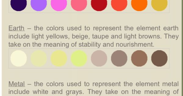 Feng shui tip if you are going to paint why not use colors with meaning this color chart for Feng shui interior paint colors